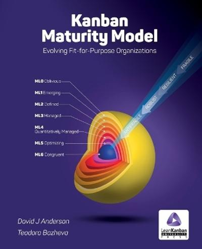 Kanban Maturity Model - David J Anderson