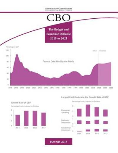 Budget and Economic Outlook - Congressional Budget Office