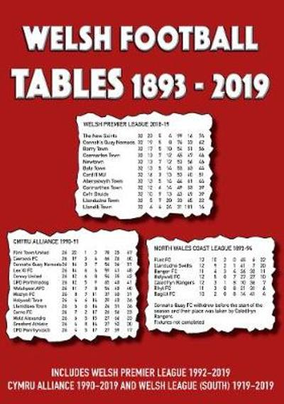 Welsh Football Tables 1893-2019 - Michael Robinson
