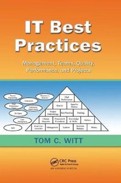 IT Best Practices - Tom C. Witt