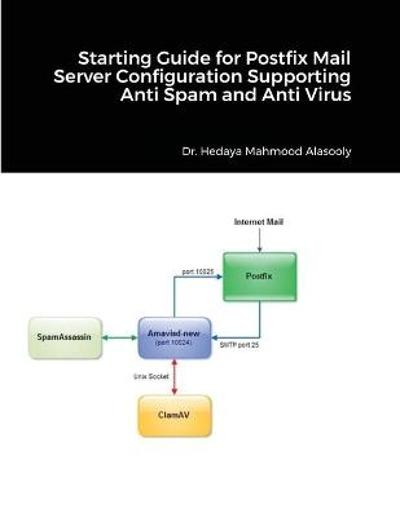Starting Guide for Postfix Mail Server Configuration Supporting Anti Spam and Anti Virus - Hedaya Mahmood Alasooly
