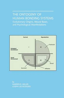 The Ontogeny of Human Bonding Systems - Warren B. Miller