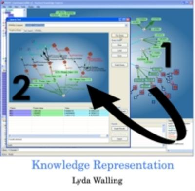 Knowledge Representation - Lyda Walling